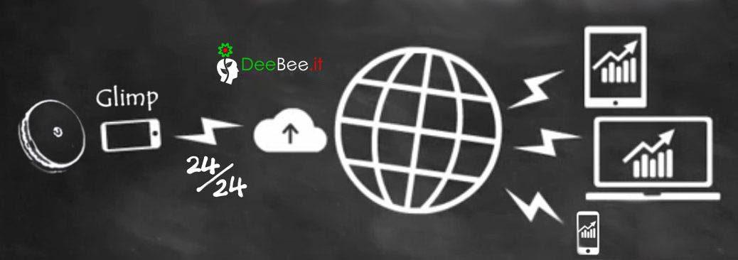 Glimp 4.0 è l'app più completa per FreeStyle Libre