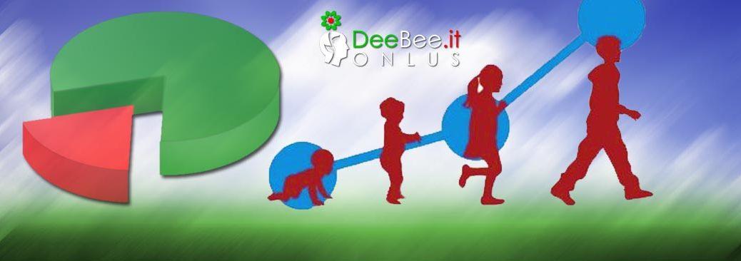 Sondaggio: la gestione del diabete a scuola