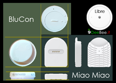 Miao Miao: a promising reader for FreeStyle Libre in CGM