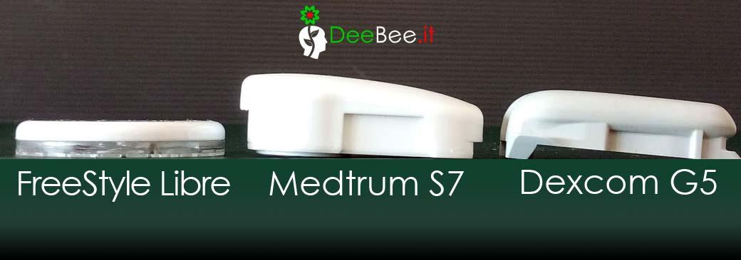 Arriva in Italia il sensore Medtrum S7, che vuole fare concorrenza ai big