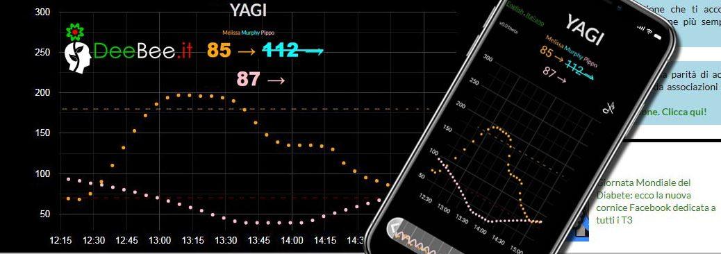 Yagi x quattro: la visione intersensore della glicemia a distanza