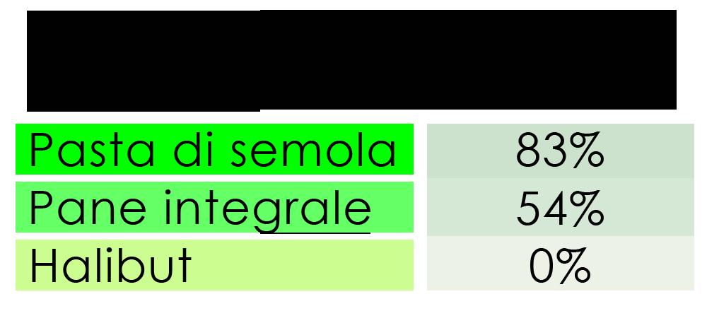 meteda_calendario